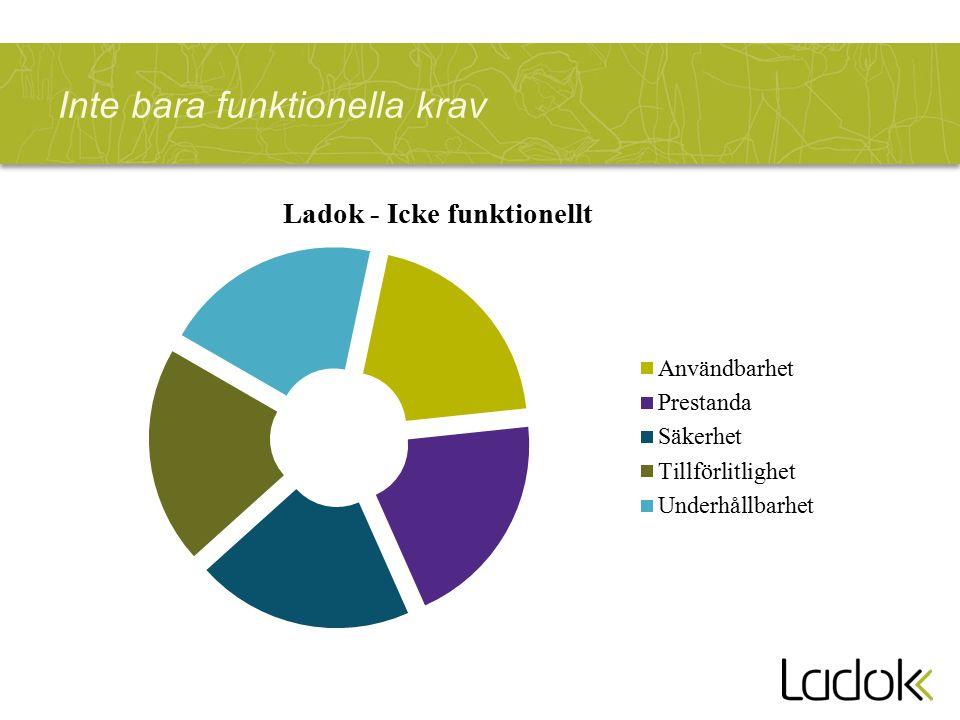 Förbättrad dokumentation på Ladok.se »Ladok3 produktbeskrivning.pdf - version 1 »Produktbeskrivning direkt på webbsidan – version 2-n fördjupad information nås via länkar uppdatering och komplettering vartefter detaljering sker svarar mot behov hos flertalet intressenter