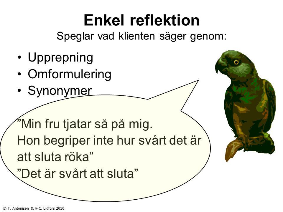 Enkel reflektion Speglar vad klienten säger genom: Upprepning Omformulering Synonymer Min fru tjatar så på mig.