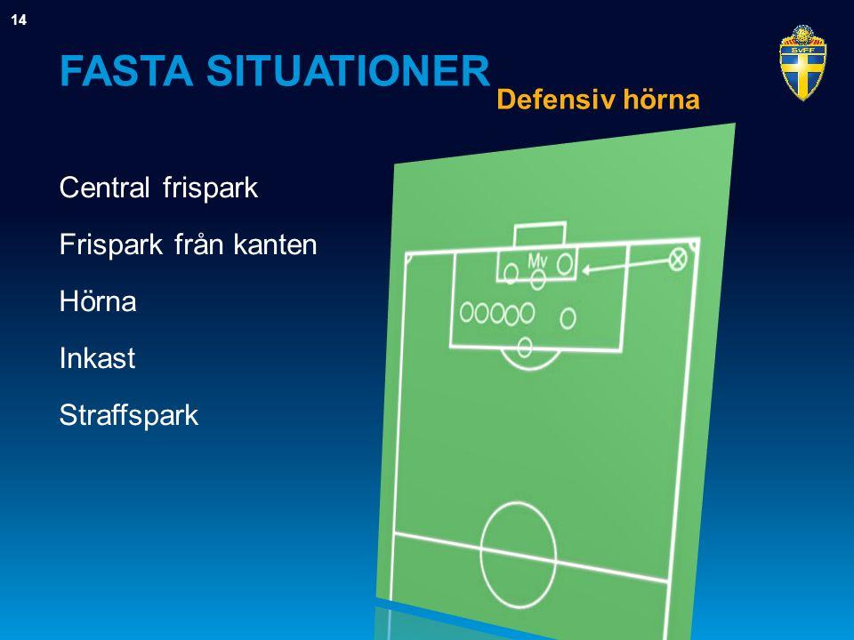 FASTA SITUATIONER Central frispark Frispark från kanten Hörna Inkast Straffspark 14 Defensiv hörna