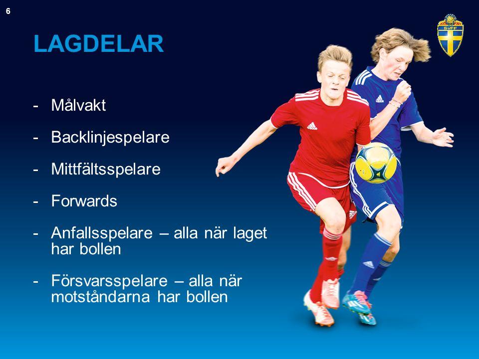 LAGDELAR -Målvakt -Backlinjespelare -Mittfältsspelare -Forwards -Anfallsspelare – alla när laget har bollen -Försvarsspelare – alla när motståndarna har bollen 6