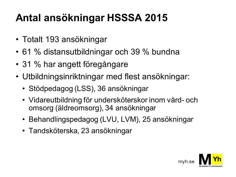 myh.se Antal ansökningar HSSSA 2015 Totalt 193 ansökningar 61 % distansutbildningar och 39 % bundna 31 % har angett föregångare Utbildningsinriktningar med flest ansökningar: Stödpedagog (LSS), 36 ansökningar Vidareutbildning för undersköterskor inom vård- och omsorg (äldreomsorg), 34 ansökningar Behandlingspedagog (LVU, LVM), 25 ansökningar Tandsköterska, 23 ansökningar