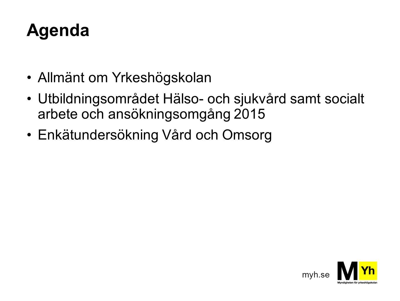 myh.se Allmänt om Yrkeshögskolan