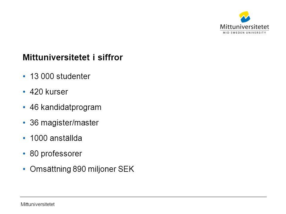 Mittuniversitetet Mittuniversitetet i siffror 13 000 studenter 420 kurser 46 kandidatprogram 36 magister/master 1000 anställda 80 professorer Omsättning 890 miljoner SEK
