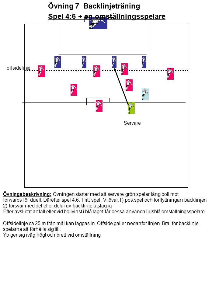 Spel 4:6 + en omställningsspelare Servare Övningsbeskrivning: Övningen startar med att servare grön spelar lång boll mot forwards för duell.