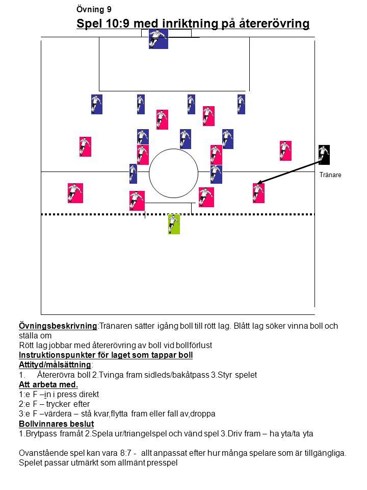 Spel 10:9 med inriktning på återerövring Övningsbeskrivning:Tränaren sätter igång boll till rött lag.