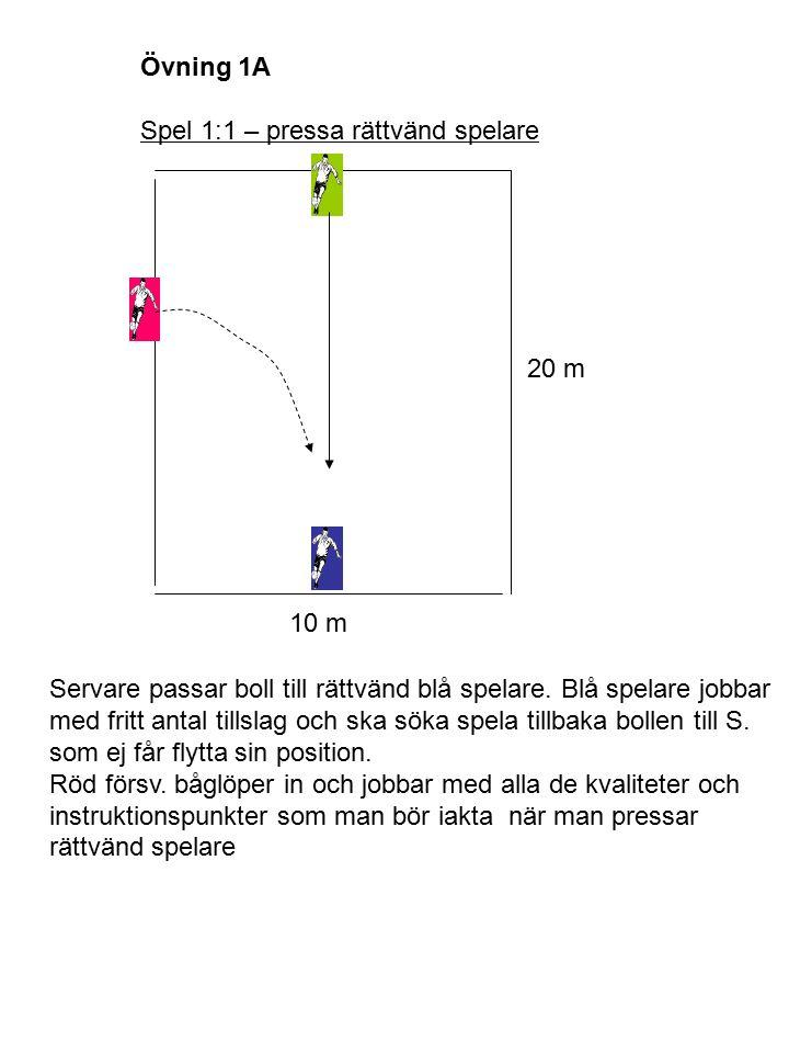 Övning 1A Spel 1:1 – pressa rättvänd spelare 10 m 20 m Servare passar boll till rättvänd blå spelare.