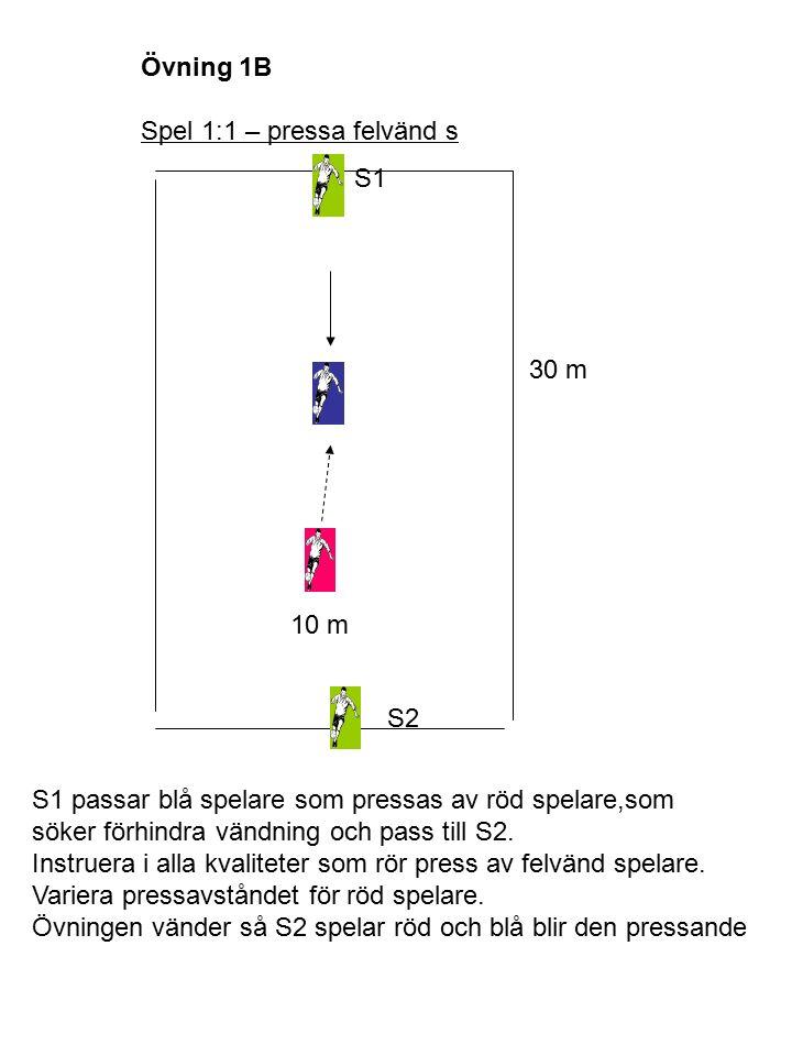 Övning 1B Spel 1:1 – pressa felvänd s 10 m 30 m S1 S2 S1 passar blå spelare som pressas av röd spelare,som söker förhindra vändning och pass till S2.