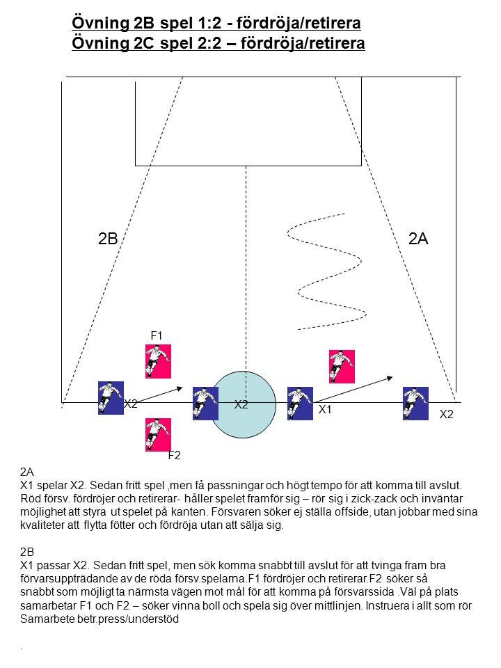 X2 X1 X2 F Övning 3 Spel 2:2 – överflyttning/förflyttning Försvarsspelarna X1 (vb) och X2 (vib) har flyttat över långt/för långt och skall försvara ytan bakom sig i förlyttning.