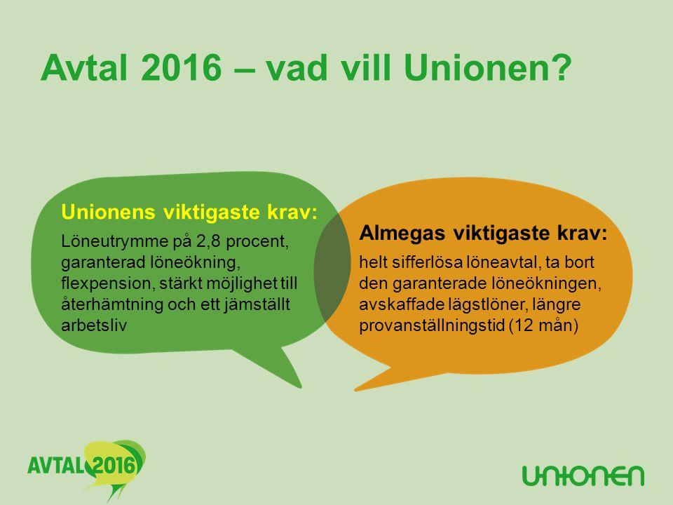 Avtal 2016 – vad vill Unionen? Almegas viktigaste krav: helt sifferlösa löneavtal, ta bort den garanterade löneökningen, avskaffade lägstlöner, längre