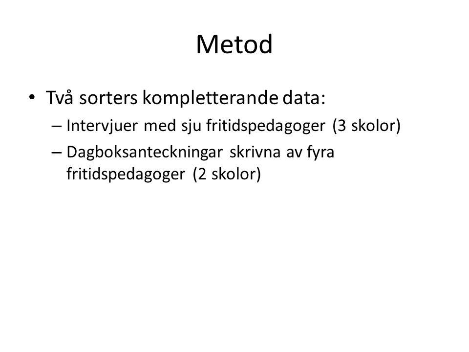 Metod Två sorters kompletterande data: – Intervjuer med sju fritidspedagoger (3 skolor) – Dagboksanteckningar skrivna av fyra fritidspedagoger (2 skol