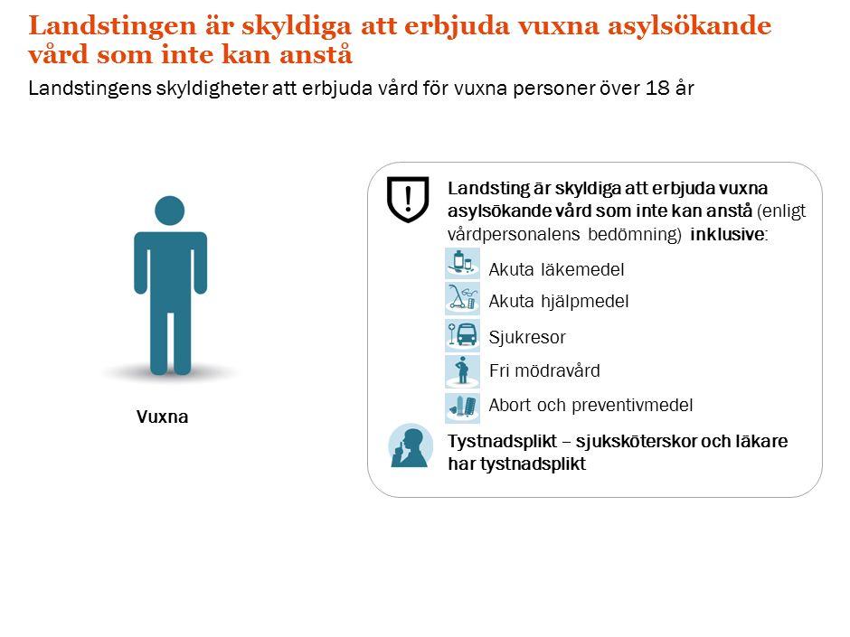 Akuta läkemedel Akuta hjälpmedel Sjukresor Fri mödravård Abort och preventivmedel Landstingen är skyldiga att erbjuda vuxna asylsökande vård som inte kan anstå Landstingens skyldigheter att erbjuda vård för vuxna personer över 18 år Vuxna Landsting är skyldiga att erbjuda vuxna asylsökande vård som inte kan anstå (enligt vårdpersonalens bedömning) inklusive: Tystnadsplikt – sjuksköterskor och läkare har tystnadsplikt