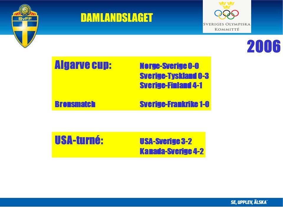 DAMLANDSLAGET 2006 Algarve cup: Norge-Sverige 0-0 Sverige-Tyskland 0-3 Sverige-Finland 4-1 BronsmatchSverige-Frankrike 1-0 USA-turné: USA-Sverige 3-2 Kanada-Sverige 4-2