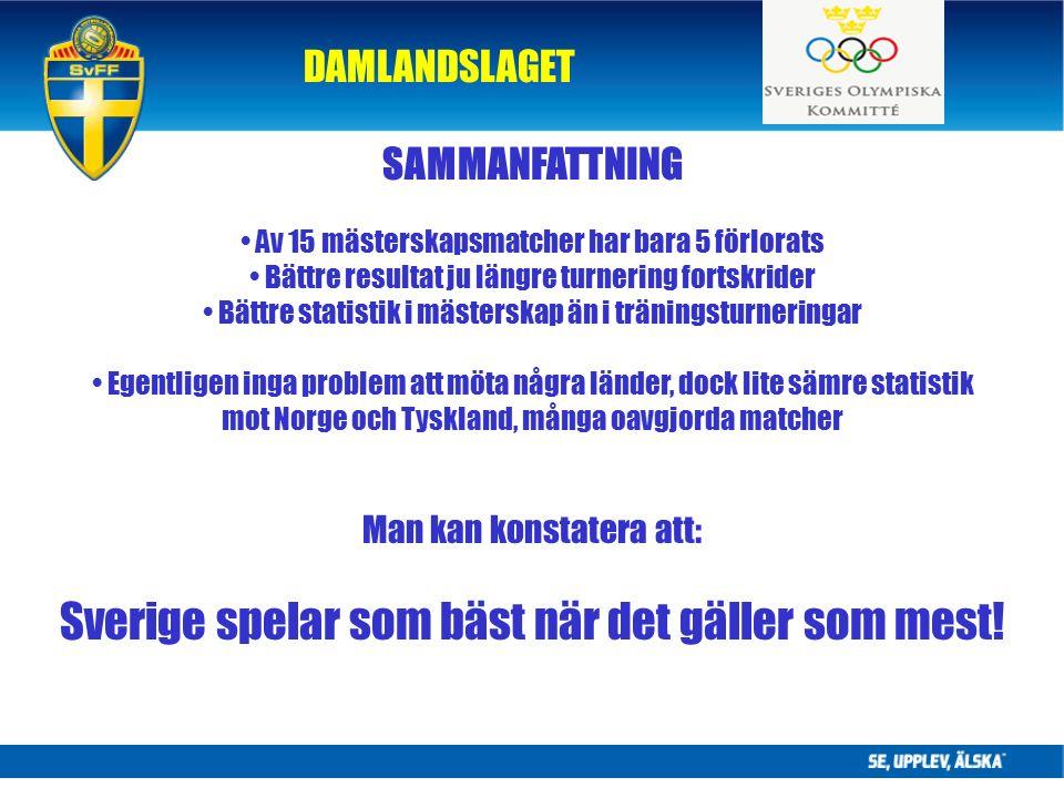 DAMLANDSLAGET SAMMANFATTNING Av 15 mästerskapsmatcher har bara 5 förlorats Bättre resultat ju längre turnering fortskrider Bättre statistik i mästerskap än i träningsturneringar Egentligen inga problem att möta några länder, dock lite sämre statistik mot Norge och Tyskland, många oavgjorda matcher Man kan konstatera att: Sverige spelar som bäst när det gäller som mest!
