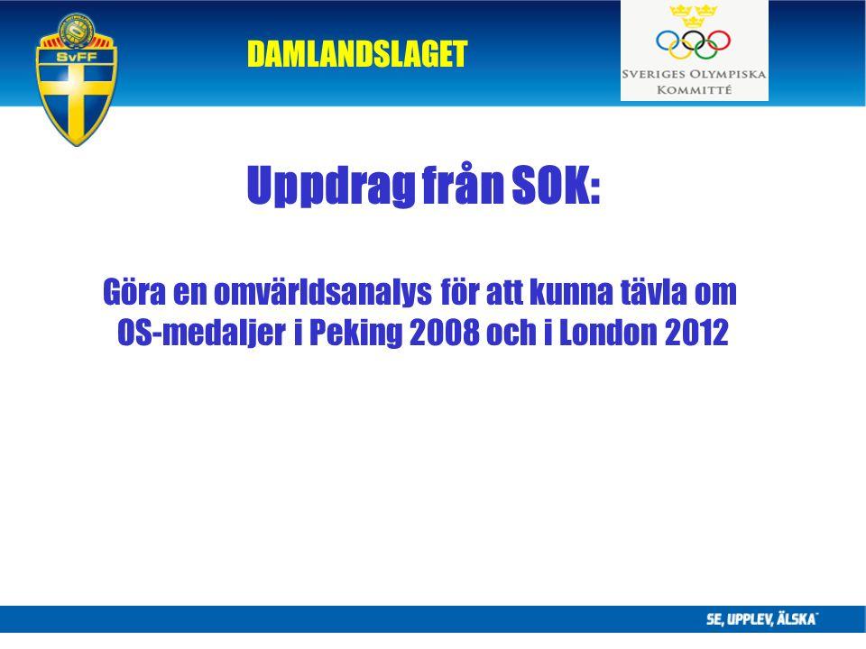 DAMLANDSLAGET Uppdrag från SOK: Göra en omvärldsanalys för att kunna tävla om OS-medaljer i Peking 2008 och i London 2012