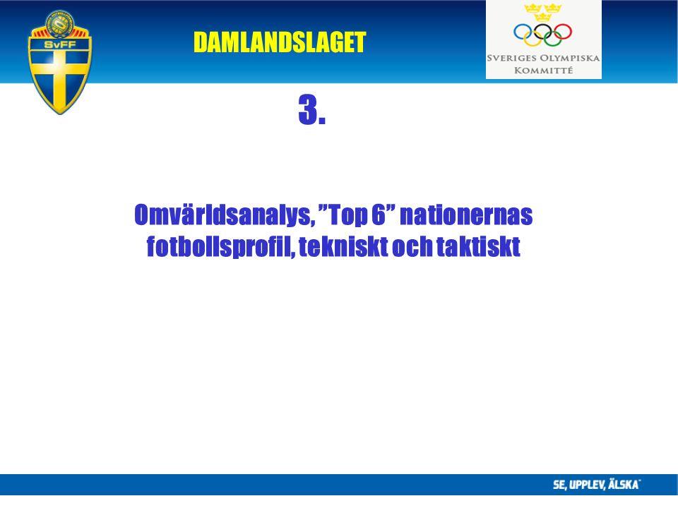 DAMLANDSLAGET 3. Omvärldsanalys, Top 6 nationernas fotbollsprofil, tekniskt och taktiskt