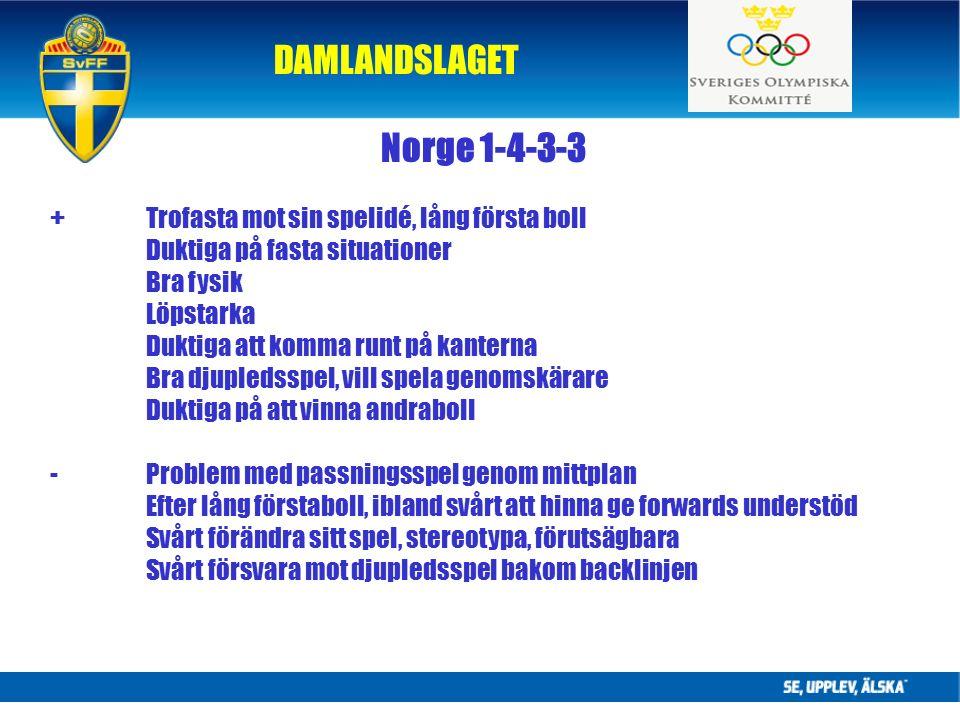 DAMLANDSLAGET Norge 1-4-3-3 +Trofasta mot sin spelidé, lång första boll Duktiga på fasta situationer Bra fysik Löpstarka Duktiga att komma runt på kanterna Bra djupledsspel, vill spela genomskärare Duktiga på att vinna andraboll -Problem med passningsspel genom mittplan Efter lång förstaboll, ibland svårt att hinna ge forwards understöd Svårt förändra sitt spel, stereotypa, förutsägbara Svårt försvara mot djupledsspel bakom backlinjen