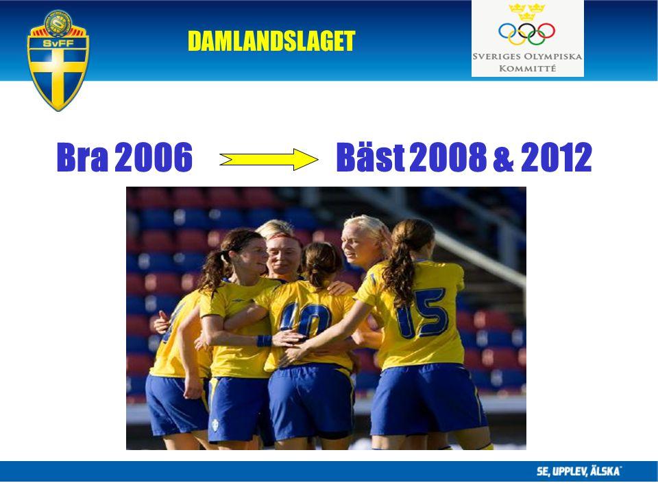 DAMLANDSLAGET Bra 2006Bäst 2008 & 2012