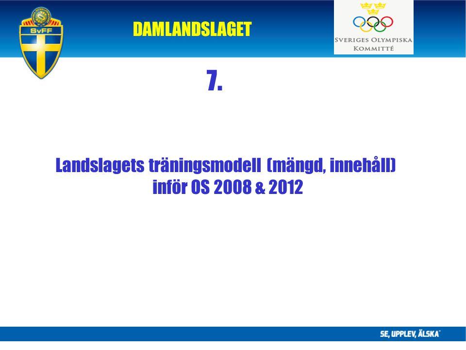 DAMLANDSLAGET 7. Landslagets träningsmodell (mängd, innehåll) inför OS 2008 & 2012