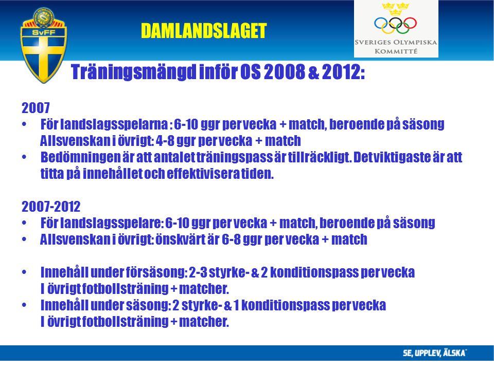 DAMLANDSLAGET Träningsmängd inför OS 2008 & 2012: 2007 För landslagsspelarna : 6-10 ggr per vecka + match, beroende på säsong Allsvenskan i övrigt: 4-8 ggr per vecka + match Bedömningen är att antalet träningspass är tillräckligt.