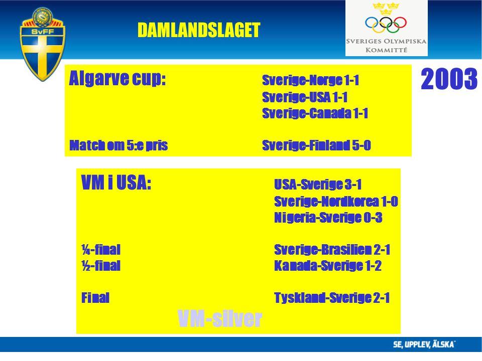 DAMLANDSLAGET 2003 Algarve cup: Sverige-Norge 1-1 Sverige-USA 1-1 Sverige-Canada 1-1 Match om 5:e prisSverige-Finland 5-0 VM i USA: USA-Sverige 3-1 Sverige-Nordkorea 1-0 Nigeria-Sverige 0-3 ¼-finalSverige-Brasilien 2-1 ½-finalKanada-Sverige 1-2 FinalTyskland-Sverige 2-1 VM-silver