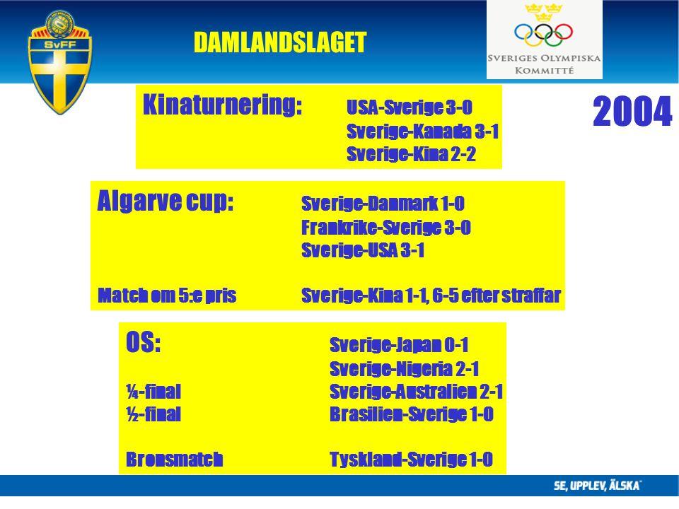 DAMLANDSLAGET 2004 Kinaturnering: USA-Sverige 3-0 Sverige-Kanada 3-1 Sverige-Kina 2-2 Algarve cup: Sverige-Danmark 1-0 Frankrike-Sverige 3-0 Sverige-USA 3-1 Match om 5:e prisSverige-Kina 1-1, 6-5 efter straffar OS: Sverige-Japan 0-1 Sverige-Nigeria 2-1 ¼-finalSverige-Australien 2-1 ½-finalBrasilien-Sverige 1-0 BronsmatchTyskland-Sverige 1-0