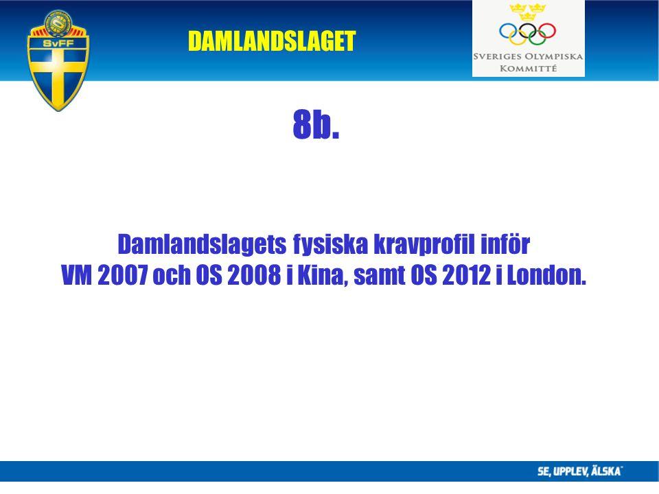 DAMLANDSLAGET Damlandslagets fysiska kravprofil inför VM 2007 och OS 2008 i Kina, samt OS 2012 i London.