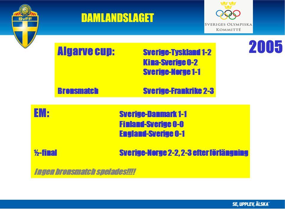 DAMLANDSLAGET 2005 Algarve cup: Sverige-Tyskland 1-2 Kina-Sverige 0-2 Sverige-Norge 1-1 BronsmatchSverige-Frankrike 2-3 EM: Sverige-Danmark 1-1 Finland-Sverige 0-0 England-Sverige 0-1 ½-finalSverige-Norge 2-2, 2-3 efter förlängning Ingen bronsmatch spelades!!!!