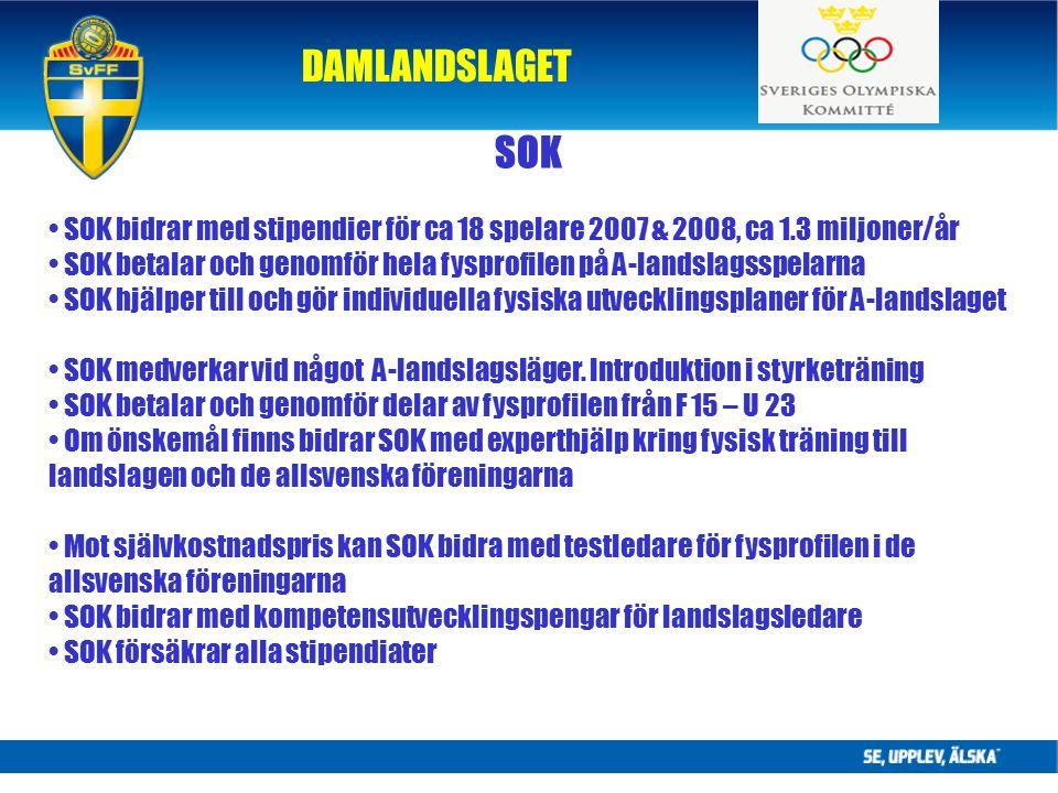 DAMLANDSLAGET SOK SOK bidrar med stipendier för ca 18 spelare 2007 & 2008, ca 1.3 miljoner/år SOK betalar och genomför hela fysprofilen på A-landslagsspelarna SOK hjälper till och gör individuella fysiska utvecklingsplaner för A-landslaget SOK medverkar vid något A-landslagsläger.