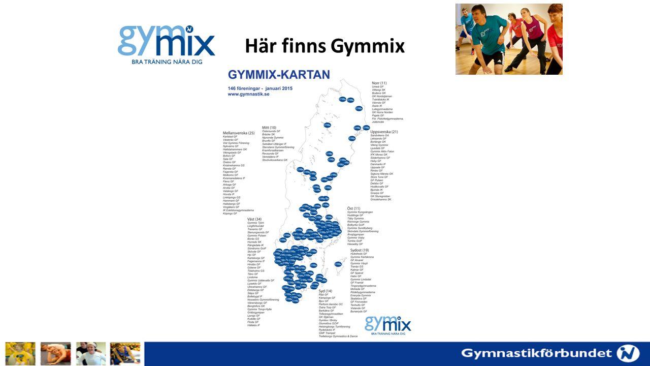 Här finns Gymmix