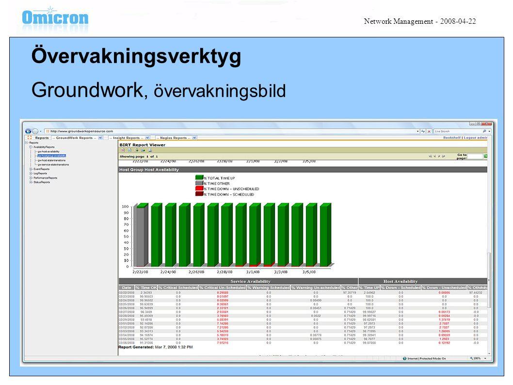 Övervakningsverktyg Groundwork, övervakningsbild Network Management - 2008-04-22