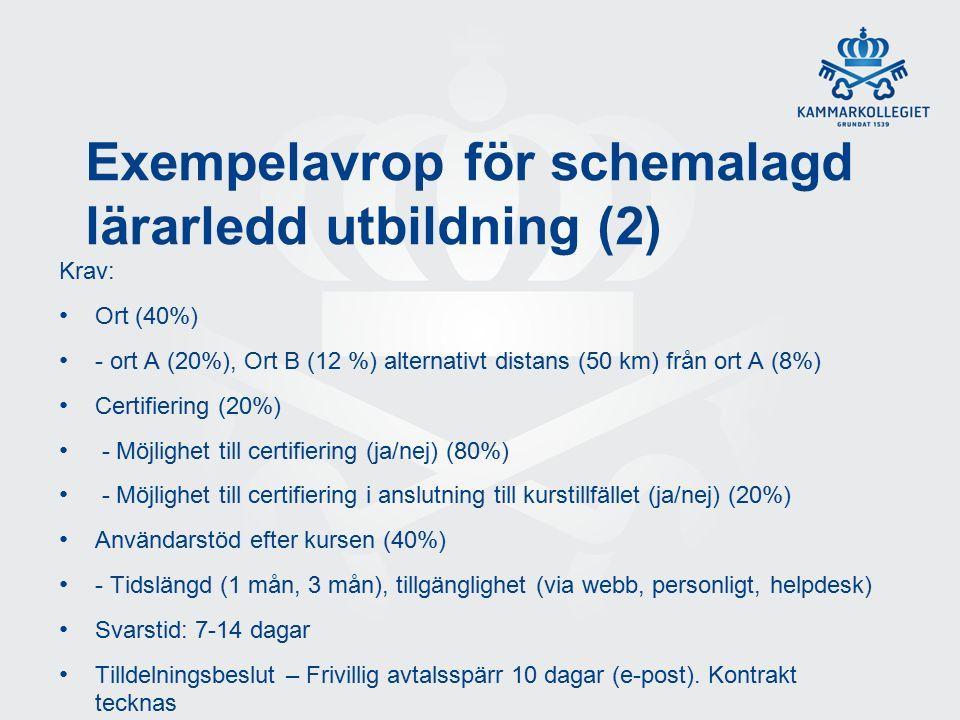 Exempelavrop för schemalagd lärarledd utbildning (2) Krav: Ort (40%) - ort A (20%), Ort B (12 %) alternativt distans (50 km) från ort A (8%) Certifiering (20%) - Möjlighet till certifiering (ja/nej) (80%) - Möjlighet till certifiering i anslutning till kurstillfället (ja/nej) (20%) Användarstöd efter kursen (40%) - Tidslängd (1 mån, 3 mån), tillgänglighet (via webb, personligt, helpdesk) Svarstid: 7-14 dagar Tilldelningsbeslut – Frivillig avtalsspärr 10 dagar (e-post).