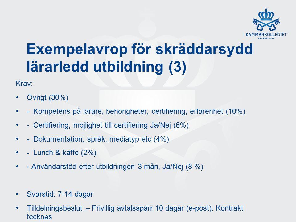 Exempelavrop för skräddarsydd lärarledd utbildning (3) Krav: Övrigt (30%) - Kompetens på lärare, behörigheter, certifiering, erfarenhet (10%) - Certifiering, möjlighet till certifiering Ja/Nej (6%) - Dokumentation, språk, mediatyp etc (4%) - Lunch & kaffe (2%) - Användarstöd efter utbildningen 3 mån, Ja/Nej (8 %) Svarstid: 7-14 dagar Tilldelningsbeslut – Frivillig avtalsspärr 10 dagar (e-post).