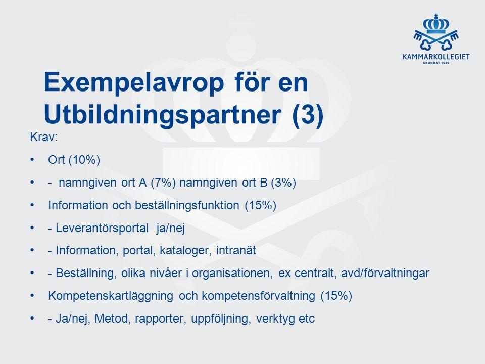 Exempelavrop för en Utbildningspartner (3) Krav: Ort (10%) - namngiven ort A (7%) namngiven ort B (3%) Information och beställningsfunktion (15%) - Leverantörsportal ja/nej - Information, portal, kataloger, intranät - Beställning, olika nivåer i organisationen, ex centralt, avd/förvaltningar Kompetenskartläggning och kompetensförvaltning (15%) - Ja/nej, Metod, rapporter, uppföljning, verktyg etc