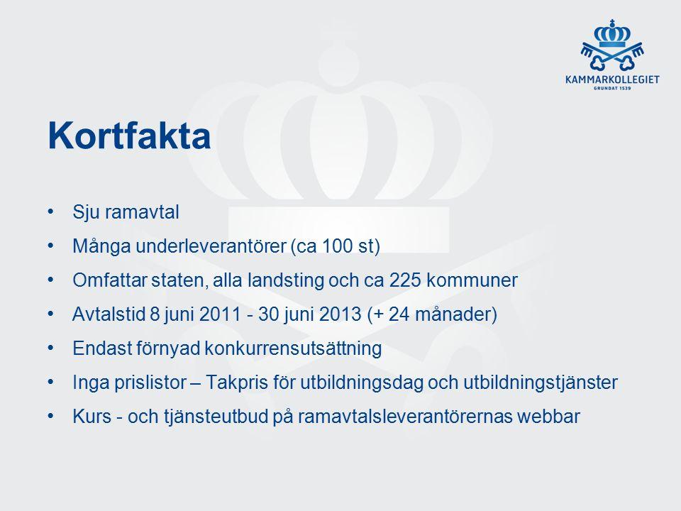 Exempelavrop för skräddarsydd lärarledd utbildning (1) 3-4 st personer i webbverktyget Drupal vid två tillfällen I myndighetens lokaler (ort), 2 alternativa orter A + B I myndighetens tekniska miljö Kompetenskartläggning innan utbildningen Övrigt (Kompetens, certifiering, användarstöd, dokumentation) Utvärderingskriterier: - Pris 50% - Kvalité 50% Kvalité: ort/lokaler (40%) Teknisk miljö (10%) Kompetenskartläggning (20%) och övrigt (30%)