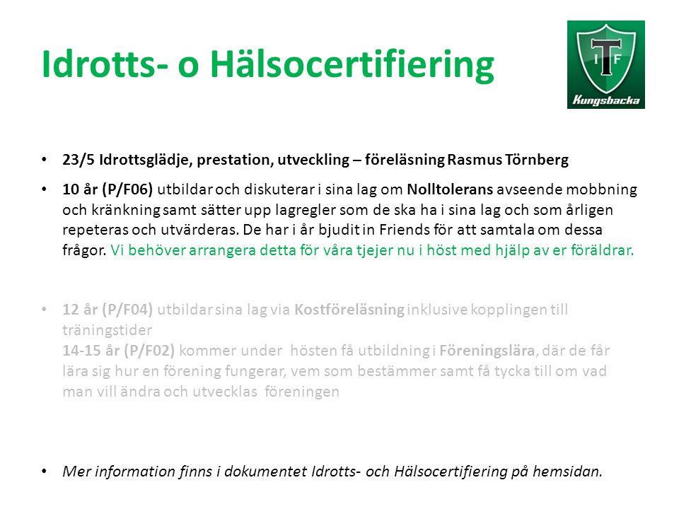Idrotts- o Hälsocertifiering 23/5 Idrottsglädje, prestation, utveckling – föreläsning Rasmus Törnberg 10 år (P/F06) utbildar och diskuterar i sina lag om Nolltolerans avseende mobbning och kränkning samt sätter upp lagregler som de ska ha i sina lag och som årligen repeteras och utvärderas.