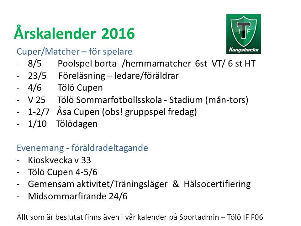 Årskalender 2016 Cuper/Matcher – för spelare -8/5 Poolspel borta- /hemmamatcher 6st VT/ 6 st HT -23/5 Föreläsning – ledare/föräldrar -4/6 Tölö Cupen -V 25 Tölö Sommarfotbollsskola - Stadium (mån-tors) -1-2/7 Åsa Cupen (obs.