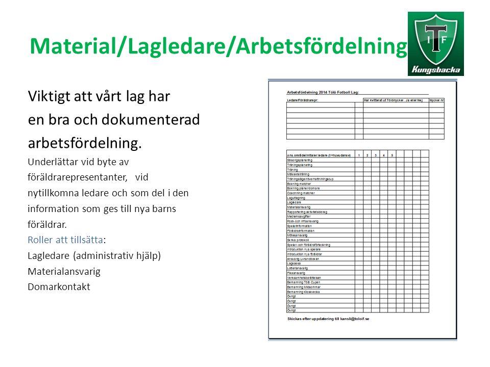 Material/Lagledare/Arbetsfördelning Viktigt att vårt lag har en bra och dokumenterad arbetsfördelning.