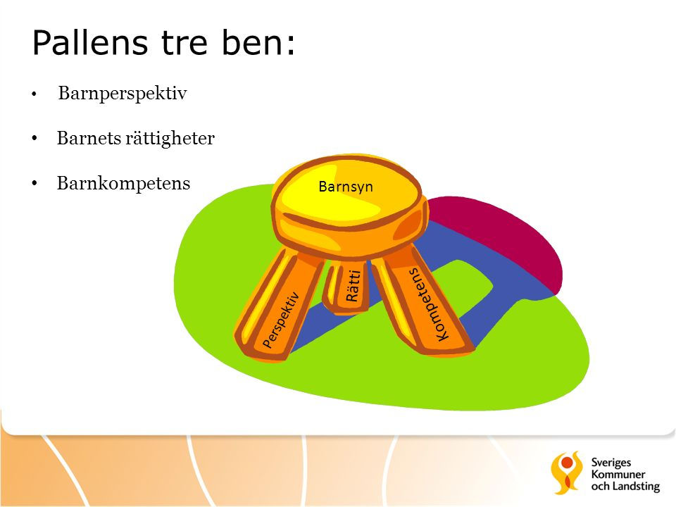 Pallens tre ben: Barnperspektiv Barnets rättigheter Barnkompetens Barnsyn Perspektiv Rätti Kompetens