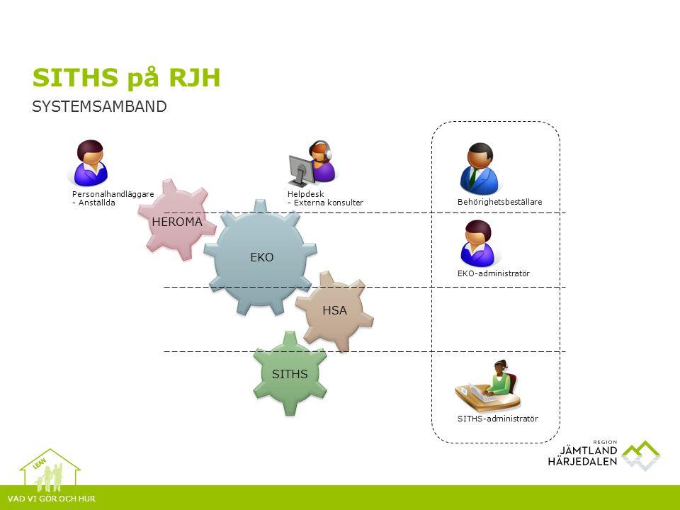 VAD VI GÖR OCH HUR SITHS på RJH SYSTEMSAMBAND HSA SITHS EKO EKO-administratör SITHS-administratör Behörighetsbeställare Personalhandläggare - Anställda Helpdesk - Externa konsulter HEROMA