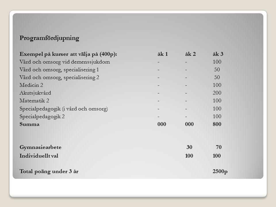 Programfördjupning Exempel på kurser att välja på (400p):åk 1åk 2åk 3 Vård och omsorg vid demenssjukdom--100 Vård och omsorg, specialisering 1-- 50 Vå
