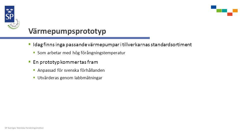 Värmepumpsprototyp  Idag finns inga passande värmepumpar i tillverkarnas standardsortiment  Som arbetar med hög förångningstemperatur  En prototyp kommer tas fram  Anpassad för svenska förhållanden  Utvärderas genom labbmätningar
