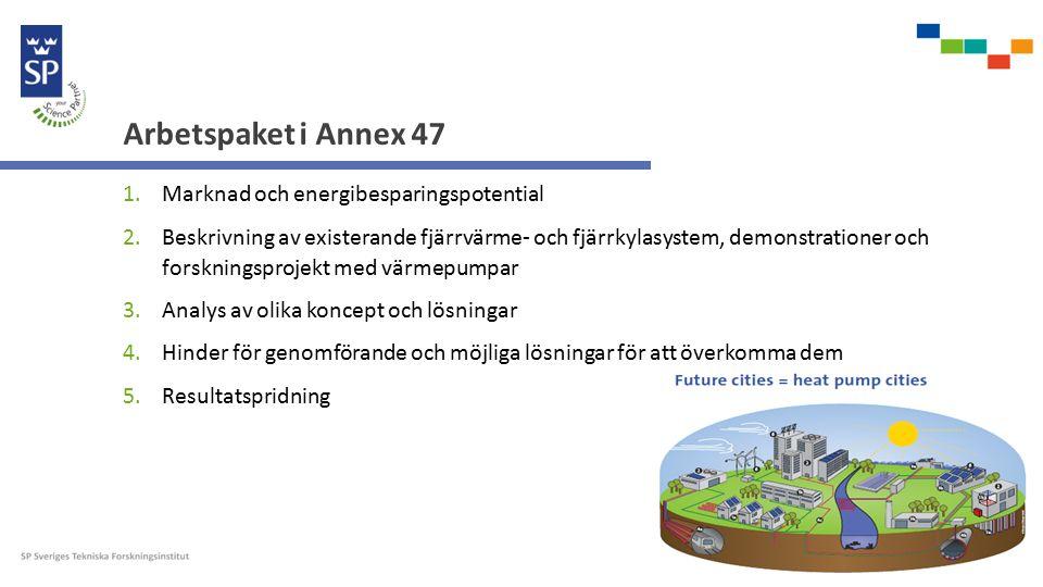 Arbetspaket i Annex 47 1.Marknad och energibesparingspotential 2.Beskrivning av existerande fjärrvärme- och fjärrkylasystem, demonstrationer och forskningsprojekt med värmepumpar 3.Analys av olika koncept och lösningar 4.Hinder för genomförande och möjliga lösningar för att överkomma dem 5.Resultatspridning