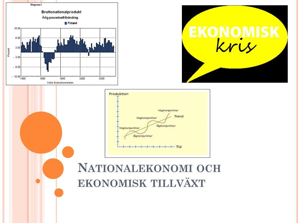 N ATIONALEKONOMI OCH EKONOMISK TILLVÄXT