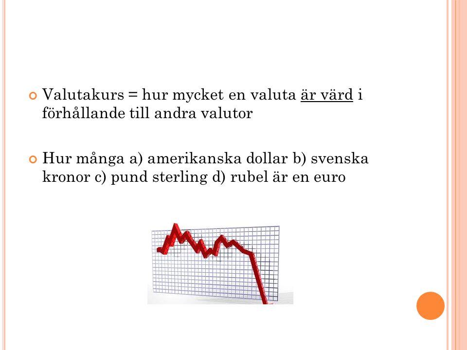 Valutakurs = hur mycket en valuta är värd i förhållande till andra valutor Hur många a) amerikanska dollar b) svenska kronor c) pund sterling d) rubel är en euro