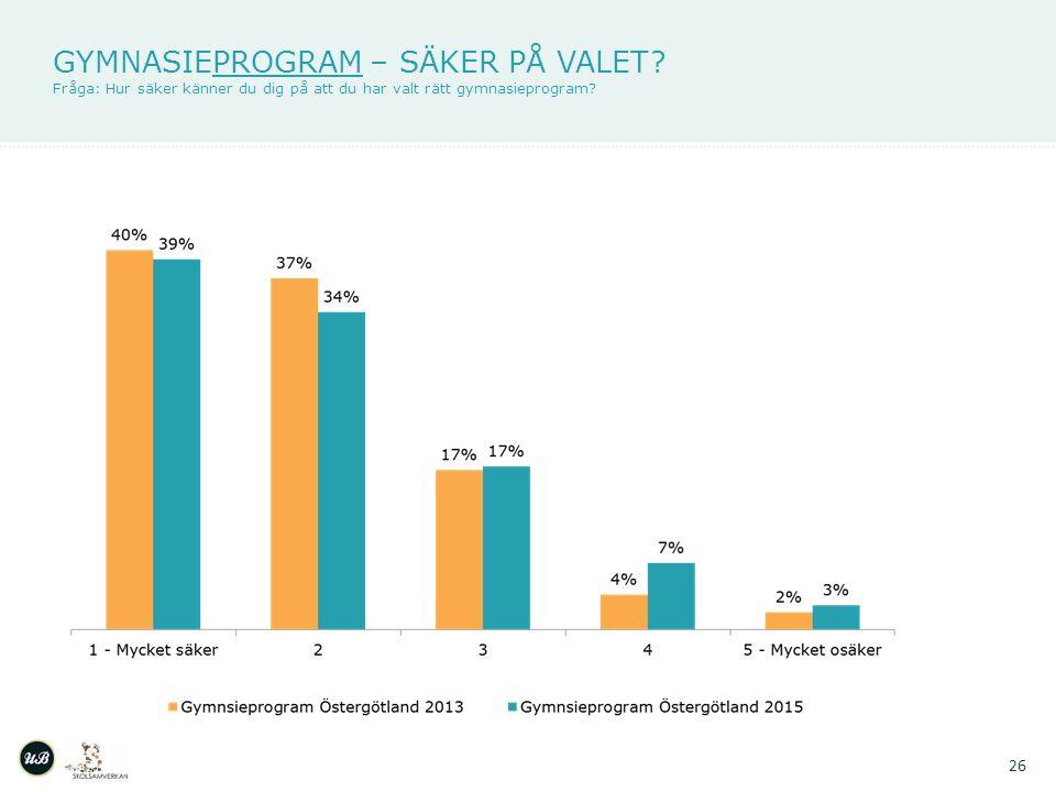 GYMNASIEPROGRAM – SÄKER PÅ VALET.