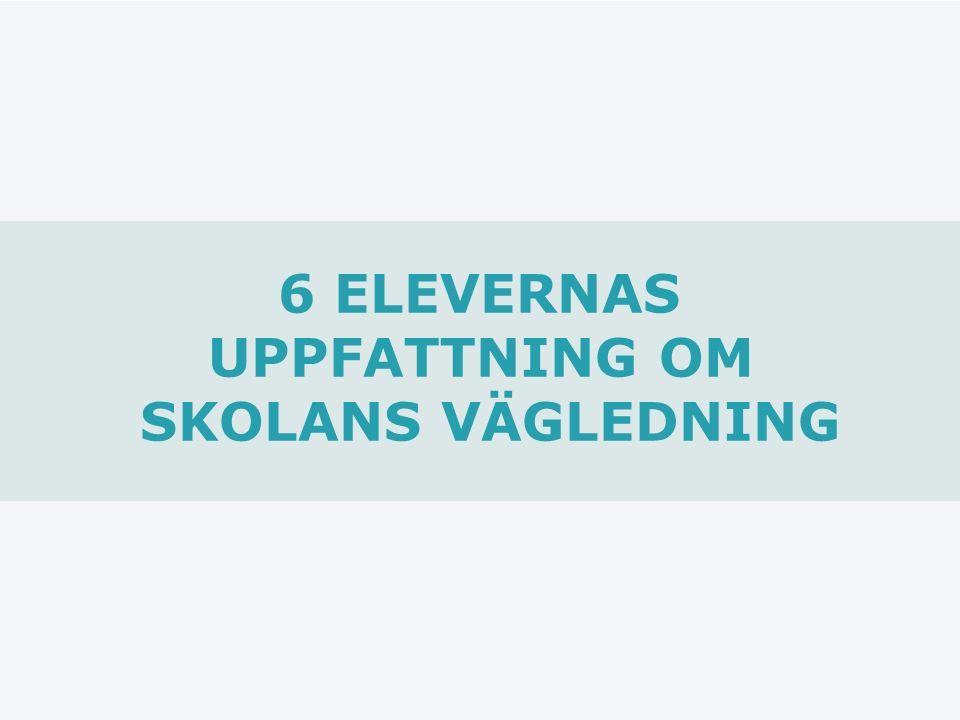 6 ELEVERNAS UPPFATTNING OM SKOLANS VÄGLEDNING