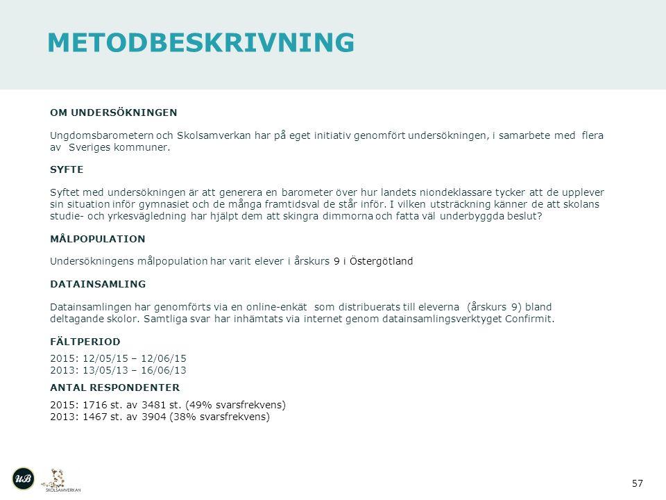 METODBESKRIVNING OM UNDERSÖKNINGEN Ungdomsbarometern och Skolsamverkan har på eget initiativ genomfört undersökningen, i samarbete med flera av Sveriges kommuner.