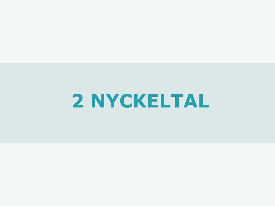 2 NYCKELTAL