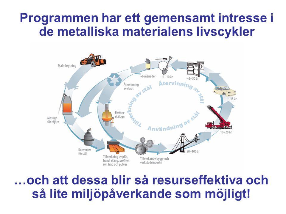 Programmen har ett gemensamt intresse i de metalliska materialens livscykler …och att dessa blir så resurseffektiva och så lite miljöpåverkande som möjligt!