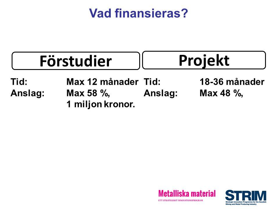 Vad finansieras? Förstudier Projekt Tid: Max 12 månader Anslag: Max 58 %, 1 miljon kronor. Tid: 18-36 månader Anslag: Max 48 %,